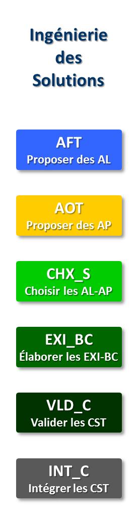 Annonce C4SE2